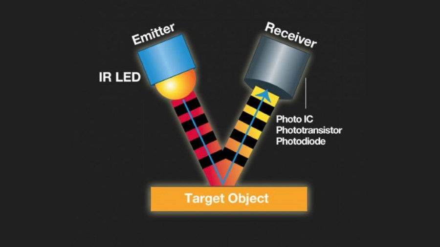 proximity-sensor-how-work