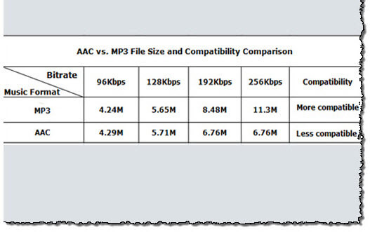 aac-vs-mp3-file-size-comparison
