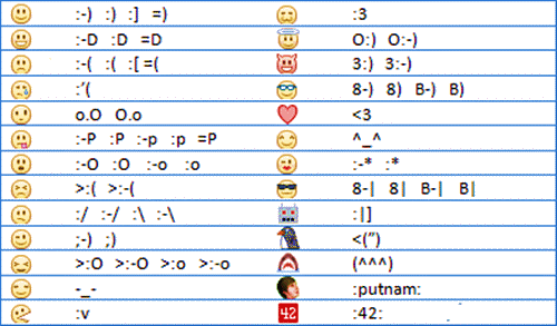 old facebook chat emoticons