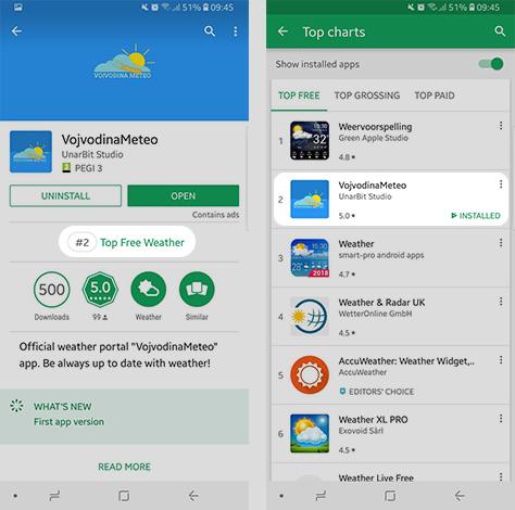 vojvodinameteo-app-top-2