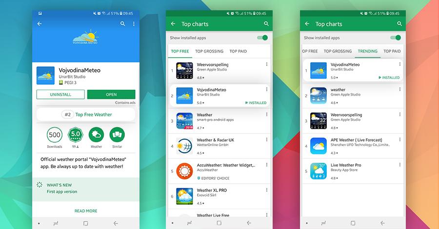 vojvodinameteo-app-top-c
