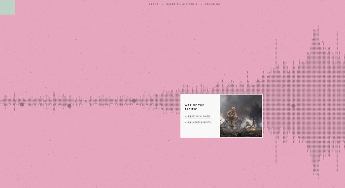 histography site