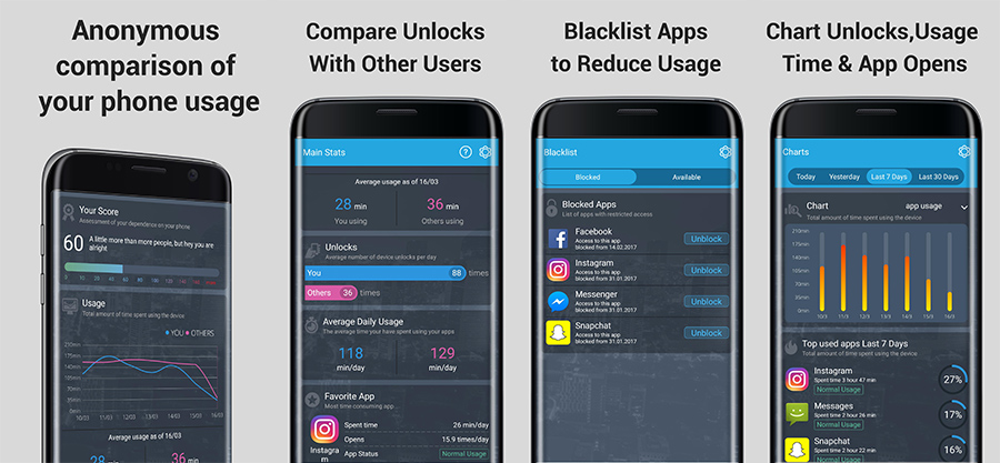 AntiSocial app scs