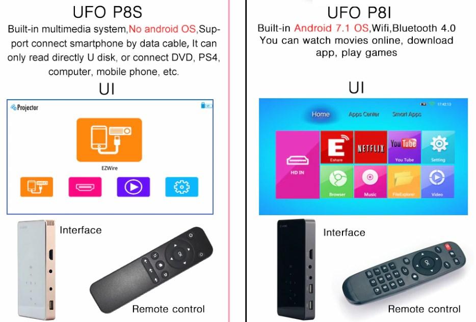 dlp projector p8i vs p8s