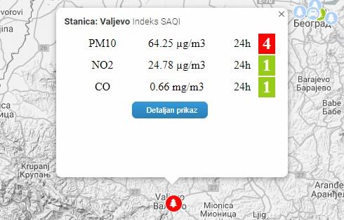 indeks kvaliteta vazduha srbija uzivo