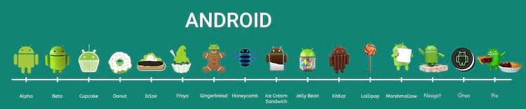 android-timeline-1-a-9