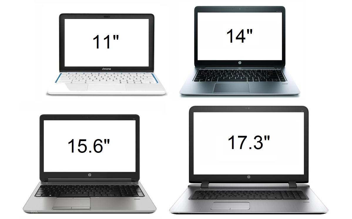 Saveti za Kupovinu Laptopa velicine