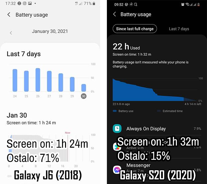 galaxy-j6-vs-s20-battery